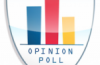 AFR/CRL Poll Shows Wide Discontent With Mulvaney Path at CFPB