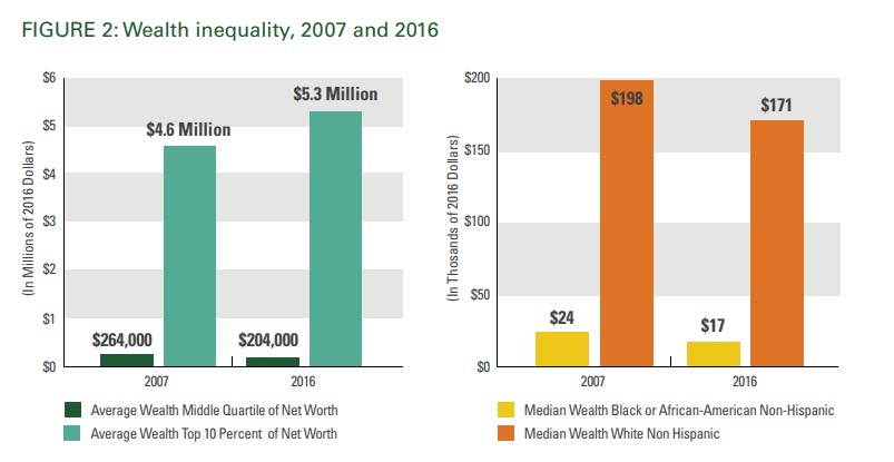 wealth-inequality-afr-report